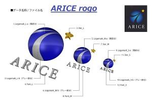 ARICE_rogo